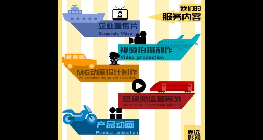 廣東mg視頻動畫制作公司 一站式服務「深圳市思遠影視供應」