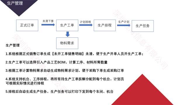 河源不干胶印刷ERP厂家 诚信服务「深圳迎海信息供应」