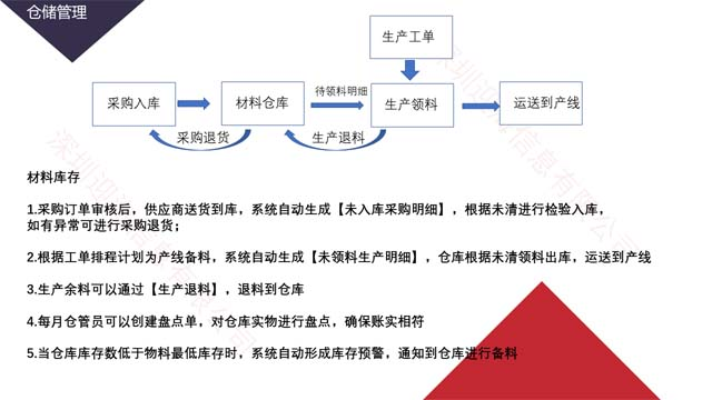 陽江硬包印刷ERP意義 誠信服務「深圳迎海信息供應」