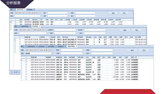 河源商務印刷ERP系統 歡迎咨詢「深圳迎海信息供應」