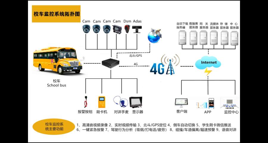 江苏车载监控公司 服务为先 深圳市中智创锐科技供应