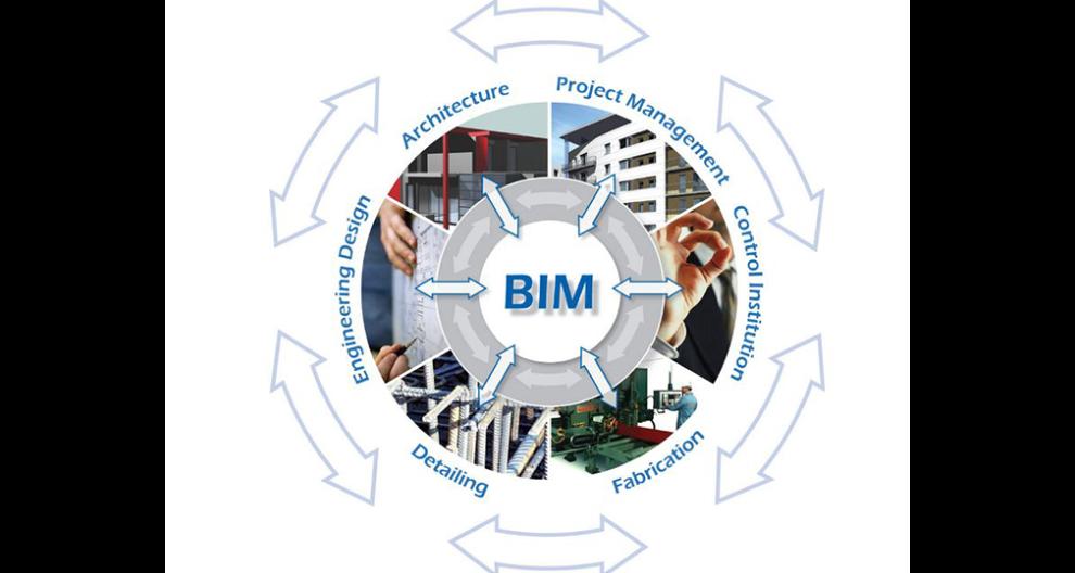河源BIM技术是建模吗