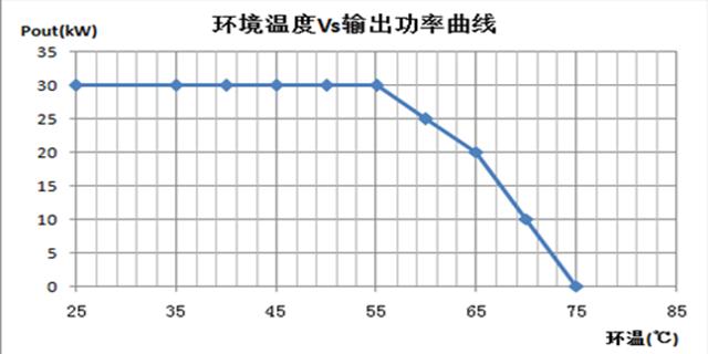 湖北10KW智能充电机哪家好「深圳市天磁科技供应」