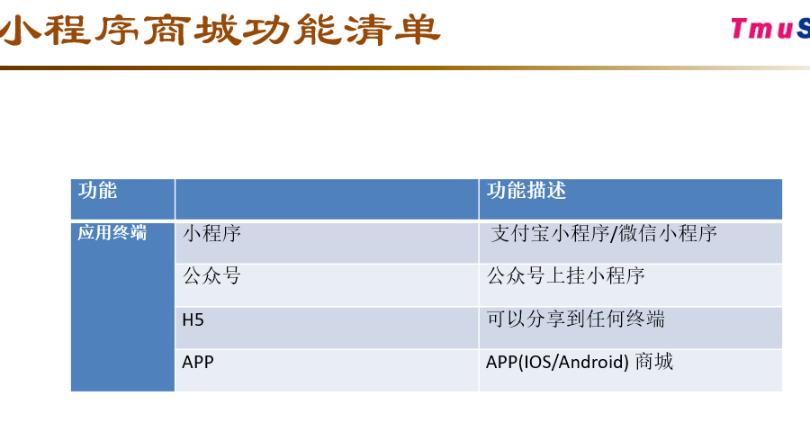 長春小程序商城服務平臺 誠信經營「上海天牧軟件供應」