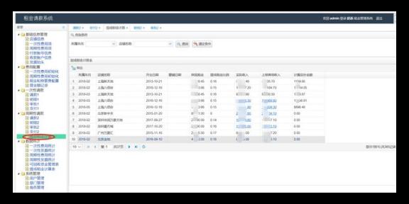 常見部門管理系統 有口皆碑「上海天牧軟件供應」