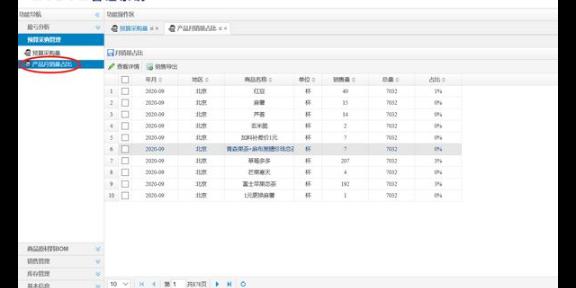 管理系統數據分析公司 誠信經營「上海天牧軟件供應」