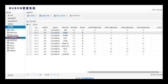 太原財務分析系統