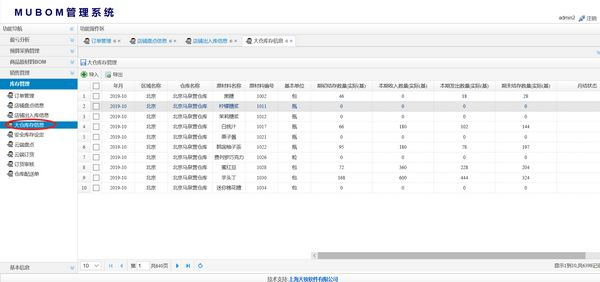天津門店訂貨系統,成本管控和盈利分析系統