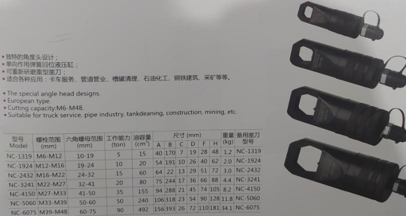 四川售卖液压工具咨询「玉环通统液压工具供应」