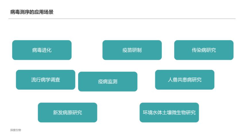 河南皮膚微生物多樣性分析檢測 抱誠守真「上海探普生物科技供應」
