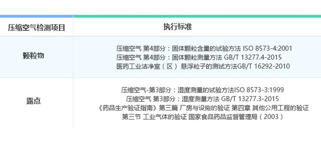 江西粉尘测试测试需要多少钱 欢迎咨询 上海微谱化工供应