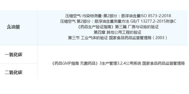 天津粉尘测试哪里可以做 欢迎咨询 上海微谱化工供应
