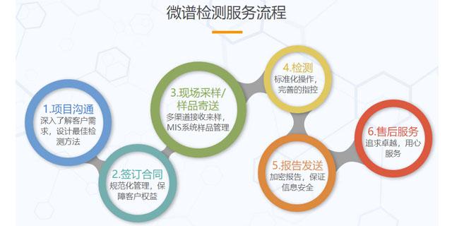 湖北粉尘测试检测服务价格 欢迎来电 上海微谱化工供应