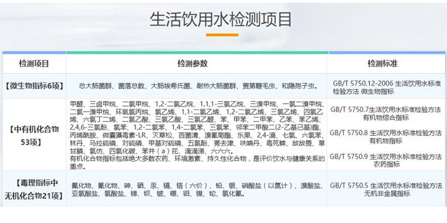 黑龙江水质检验机构 欢迎咨询 上海微谱化工供应