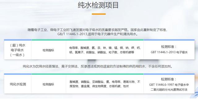 湖北水质成分检测 欢迎咨询 上海微谱化工供应