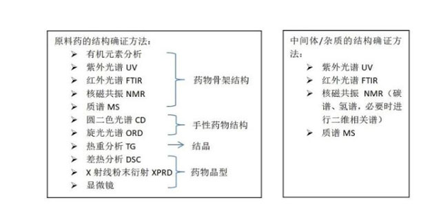 河北省秦皇岛市亲子鉴定测试怎么收费 欢迎咨询 上海微谱化工供应