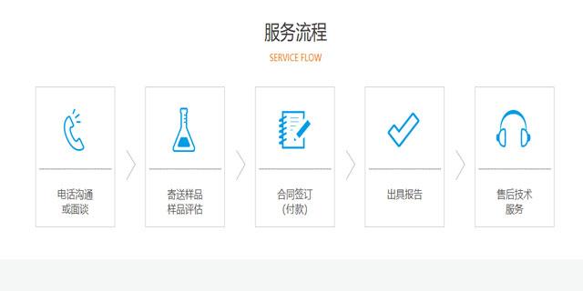 山东省济南市亲子鉴定检测标准是什么 欢迎来电 上海微谱化工供应