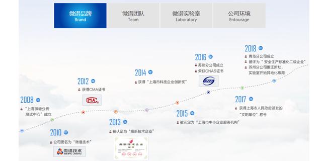 东莞消字号代办备案机构 欢迎来电「上海微谱化工供应」