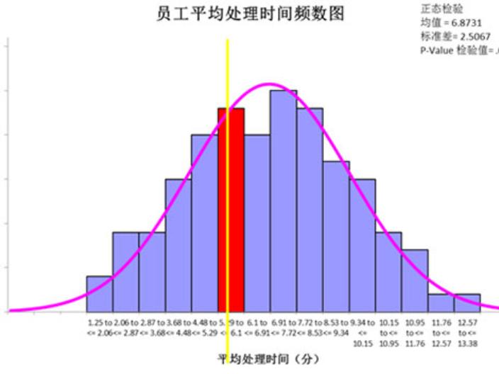 湖南大数据采集分析软件 推荐咨询 武汉安弘智能装备供应