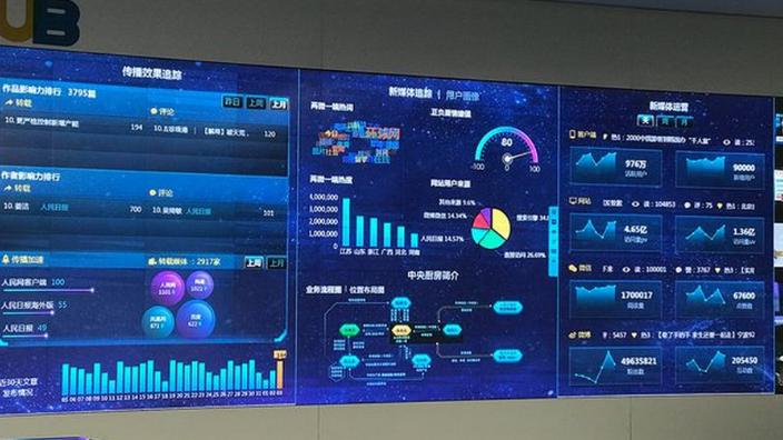 湖北可视化数据 客户至上 武汉安弘智能装备供应