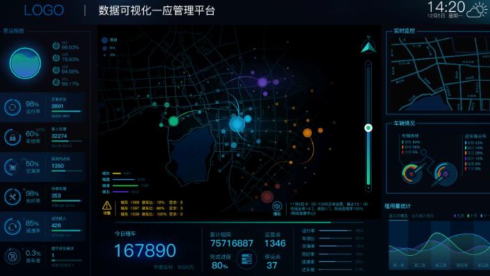 浙江工业可视化信息平台 和谐共赢 武汉安弘智能装备供应