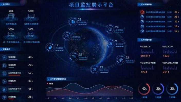 湖南三维可视化展示 推荐咨询 武汉安弘智能装备供应