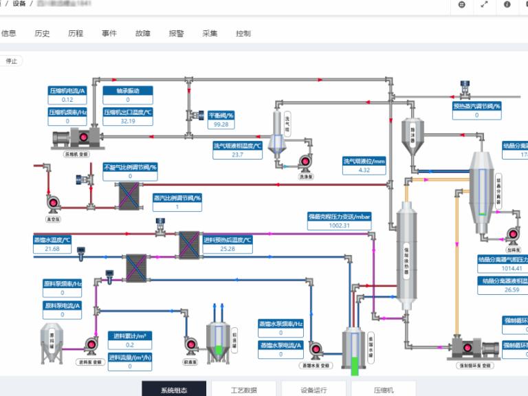 江苏工业设备远程控制解决方案 诚信为本 武汉安弘智能装备供应