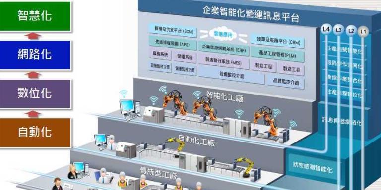 湖南无人值守远程控制解决方案 来电咨询 武汉安弘智能装备供应