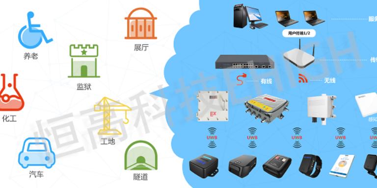 江苏北斗定位系统哪里有 欢迎咨询 武汉安弘智能装备供应