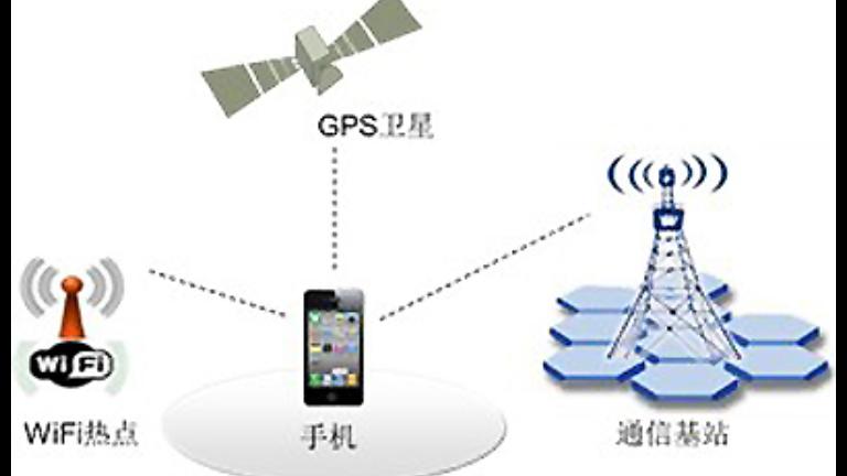 广东蓝牙定位系统是什么 服务为先 武汉安弘智能装备供应