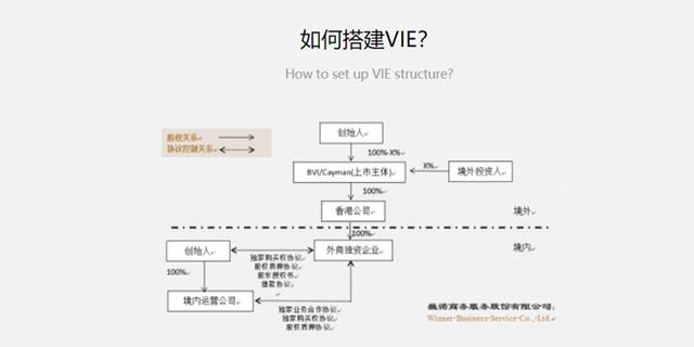 境外投资款如何进来 推荐咨询 上海巍诺企业服务供应