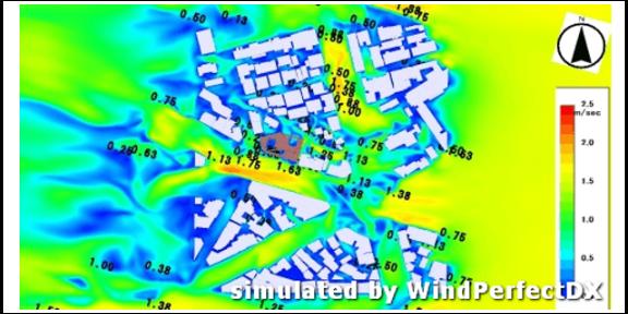 室内通风环境监测