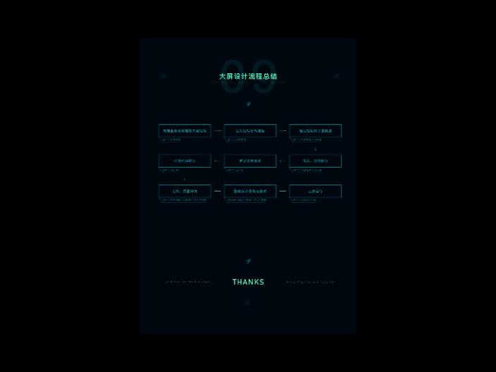 滨湖区高科技显示系统分类