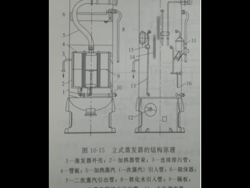 徐州二效蒸发器制造厂家 诚信互利「无锡炳鑫药化设备供应」
