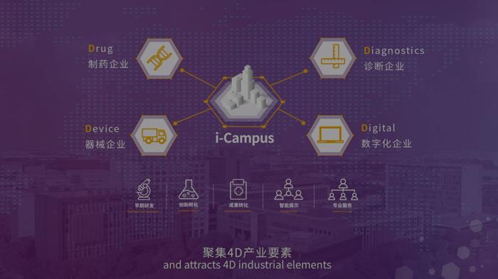 江蘇招商服務服務為先 誠信服務 無錫高新科技創業園供應