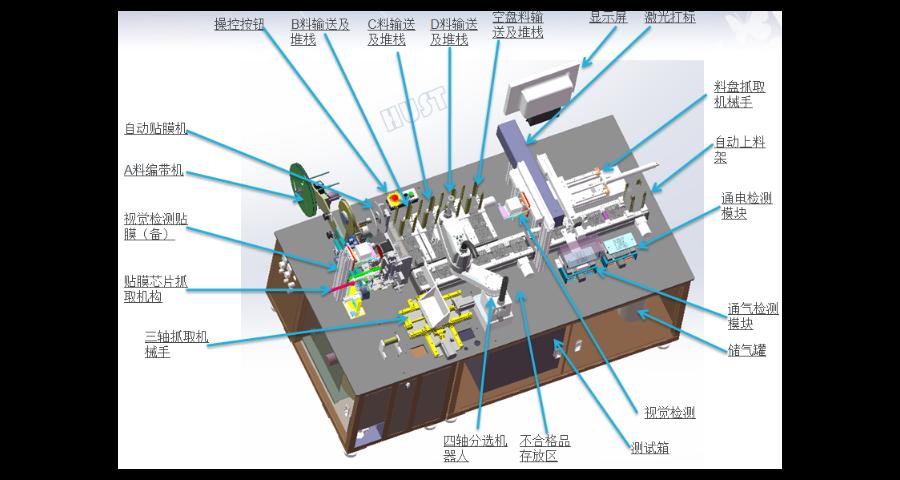 浦东新区周边非标自动化生产厂家有哪些 欢迎来电 无锡华工大光电智能科技供应