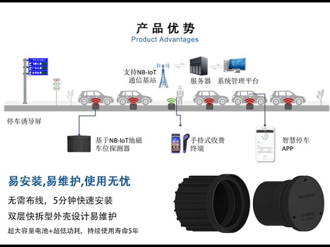 山東無線地磁NB-IOT地磁車輛檢測器管理系統,NB-IOT地磁車輛檢測器