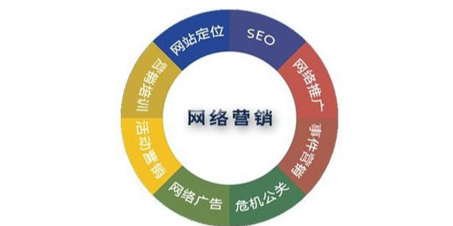 延庆区定制网站建设指导
