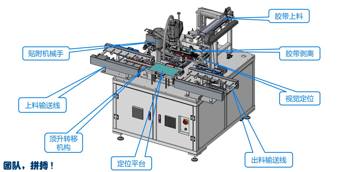 上海全自动贴胶机