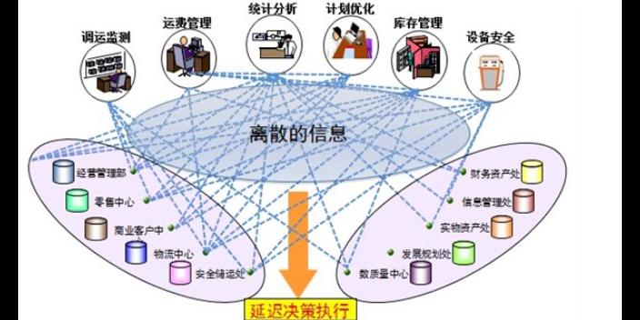 江阴购买信息系统集成服务厂家价格 推荐咨询「无锡新乐康科技供应」