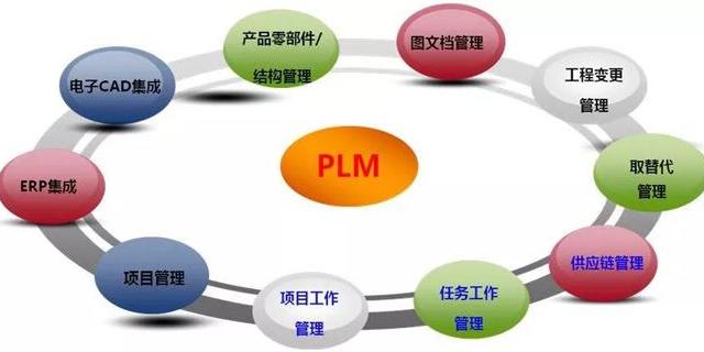 台州图文档管理代理律师函处理
