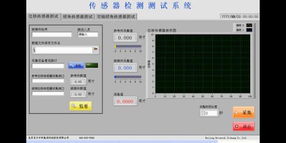 各类电流表校准设备,仪器校准计量