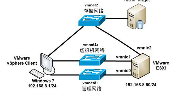 北京惠普存储虚拟化系统「上海携鑫信息技术供应」