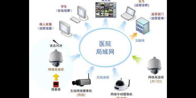 重庆Huawei存储虚拟化技术