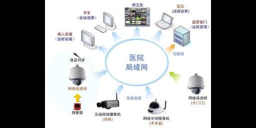 北京存儲續保維護「上海攜鑫信息技術供應」