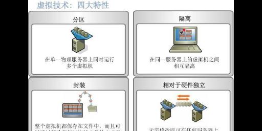 陕西Huawei存储续保调式「上海携鑫信息技术供应」