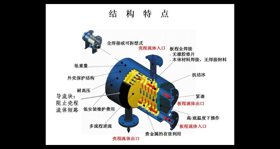 龙华区换热设备生产厂家 服务至上 东莞鑫晨换热器供应