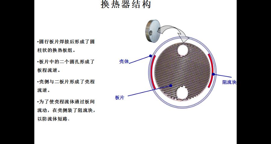 惠州换热器品牌