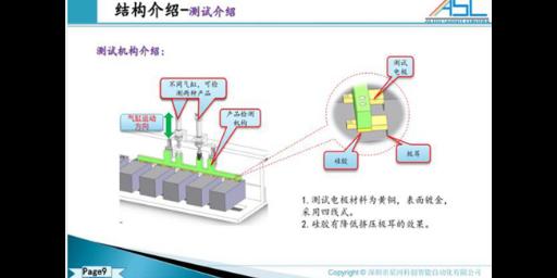 韶关本地电池检测设备可量尺定做,电池检测设备