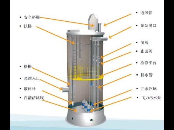 伊宁污水一体化提升泵销售,泵